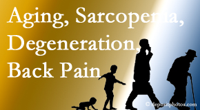 The Chiropractic TRUhealthDR lessens a lot of back pain and sees a lot of related sarcopenia and back muscle degeneration.