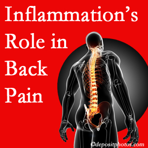 The role of inflammation in Colorado Springs back pain is real. Chiropractic care can help.