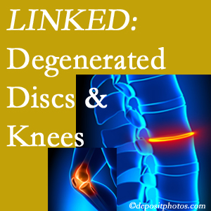 Degenerated discs and degenerated knees are not such unlikely companions. They are seen to be related. Colorado Springs patients with a loss of disc height due to disc degeneration often also have knee pain related to degeneration.